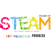S.T.E.A.M.: Will the Objects Sink or Float?
