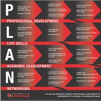 PLAN Workshop: Understanding and Utilizing Your Leadership Style