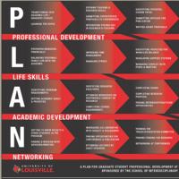 PLAN Workshop: The Teaching Toolbox