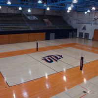 UTEP Volleyball vs. Middle Tennessee