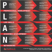 PLAN Workshop: It's Not You – It's Them: Addressing Imposter Syndrome in Graduate School