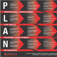 PLAN Workshop: Academic Mock Interview