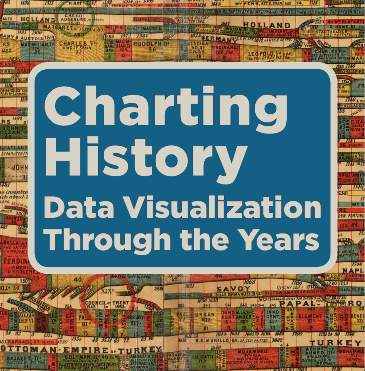 Graphic Thinking: A Panel on Data Visualization