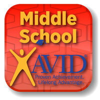 Middle School AVID Day @ ECU