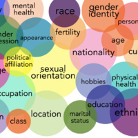 Images of Intersectionality