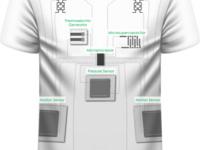 Sensing Human Behavior with Smart Garments