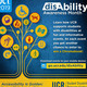 SDRC disAbility Ally Workshop
