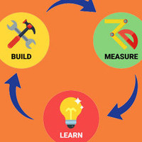 Introduction to LEAN Workshop (LSLEAN-0007)