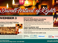 Diwali Fetsival of Lights