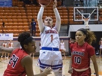 Bearkat Women's Basketball