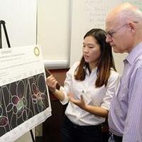 Southern California Software Engineering Symposium