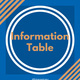 State Farm Information Table