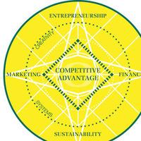 Randy Papé Oregon Advanced Strategy and Leadership Symposium