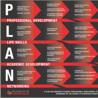 PLAN Workshop - Surviving and Thriving for International Graduate Students