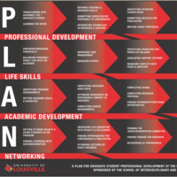 PLAN Workshop - Why You Need a Statement of Teaching Philosophy and How to Develop one
