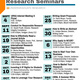 Undergraduate Research Seminar Series: Writing Grant Proposals
