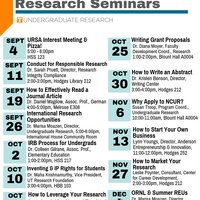 Undergraduate Research Seminar Series: Starting Your Own Business