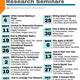 Undergraduate Research Seminar Series: ORNL & Summer REUs