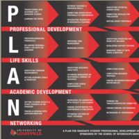 PLAN Workshop - Alternative Academic Career Panel