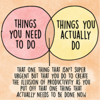 Procrastination and Time Management