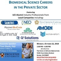 Biomedical Science Careers in the Private Sector