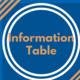 Work Study Employers Information Table