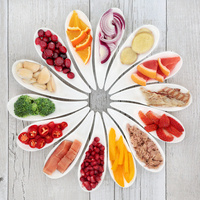 Nutrition, Exercise & Bone Health in Cancer Survivorship
