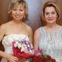 Irena Kofman and Friends