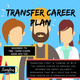 Transfer Career Plan