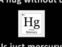 Chemistry Bonding