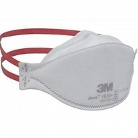 Respirator Fit Testing for Employees