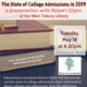 Presentation: The State of College Admissions in 2019
